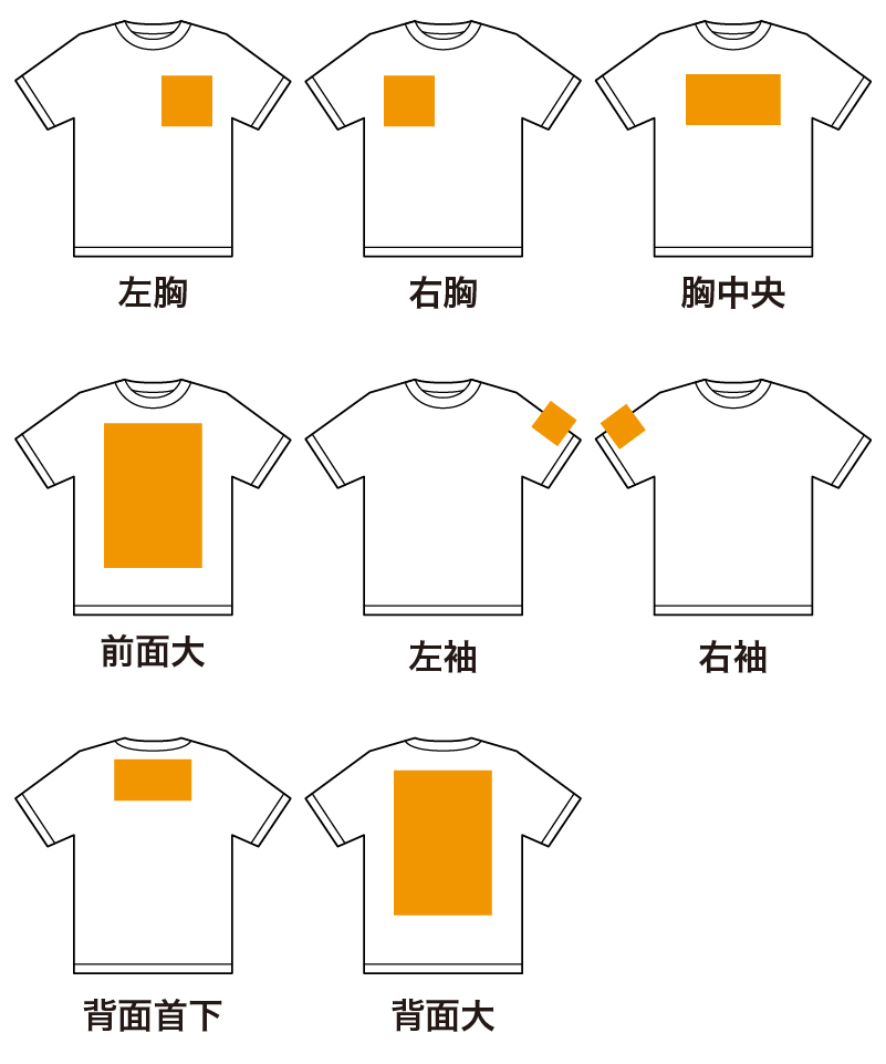 Tシャツプリントエリア画像